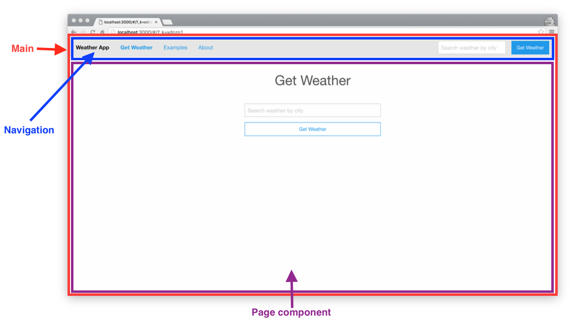 GitHub - gasipari/weather-app: A weather app using React