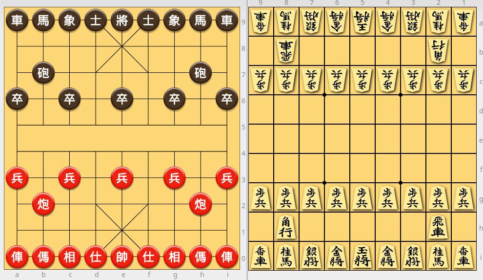 chessgroundx - npm
