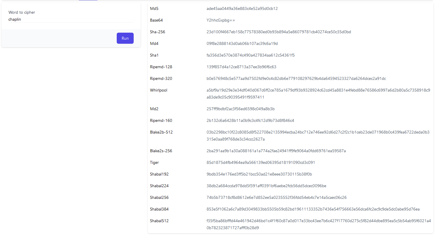 UI Cipher