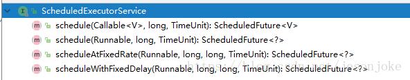 ScheduledExecutorService