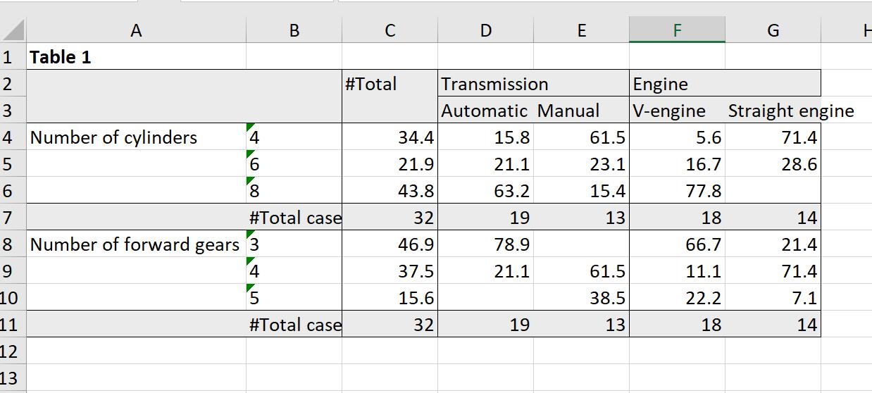table1.xlsx