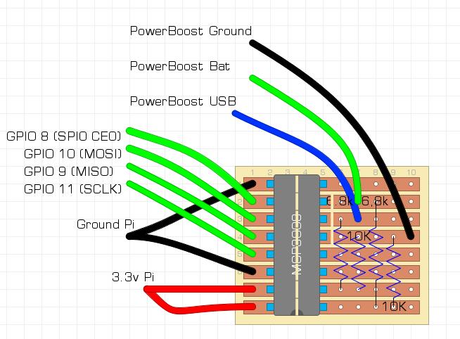 simplyRetro Z5 - ADC Circuit
