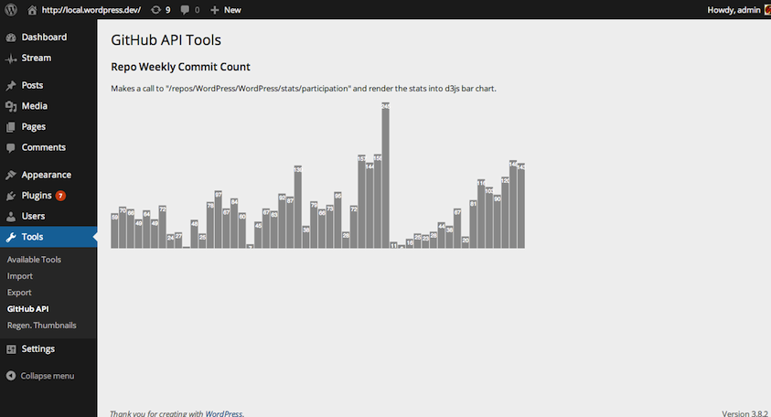Tool as an example to render weekly commit count into a bar chart