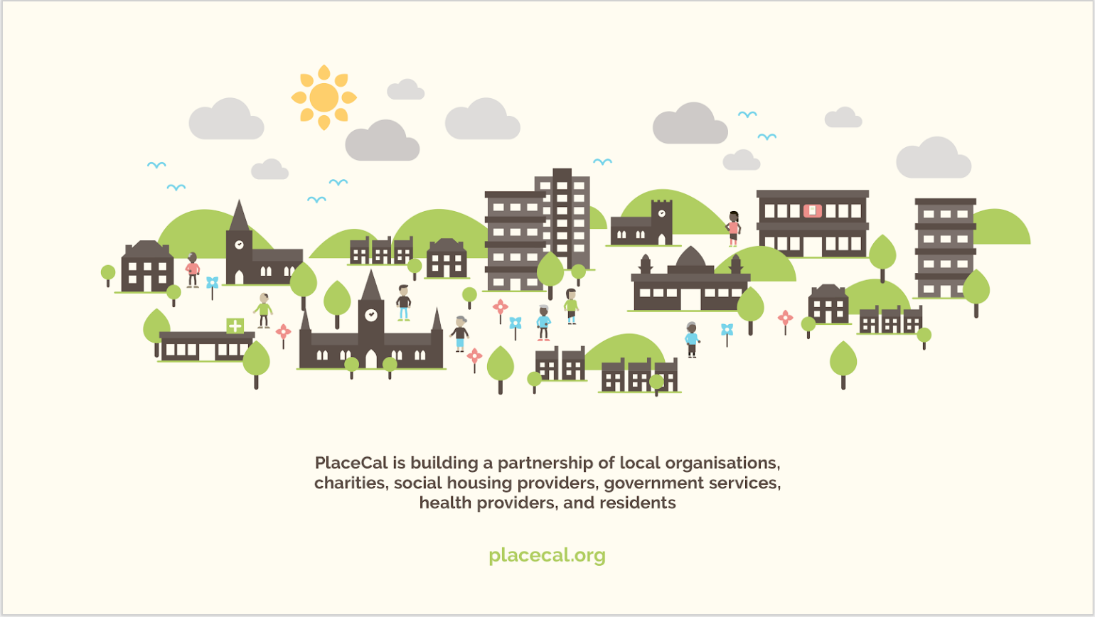 PlaceCal community