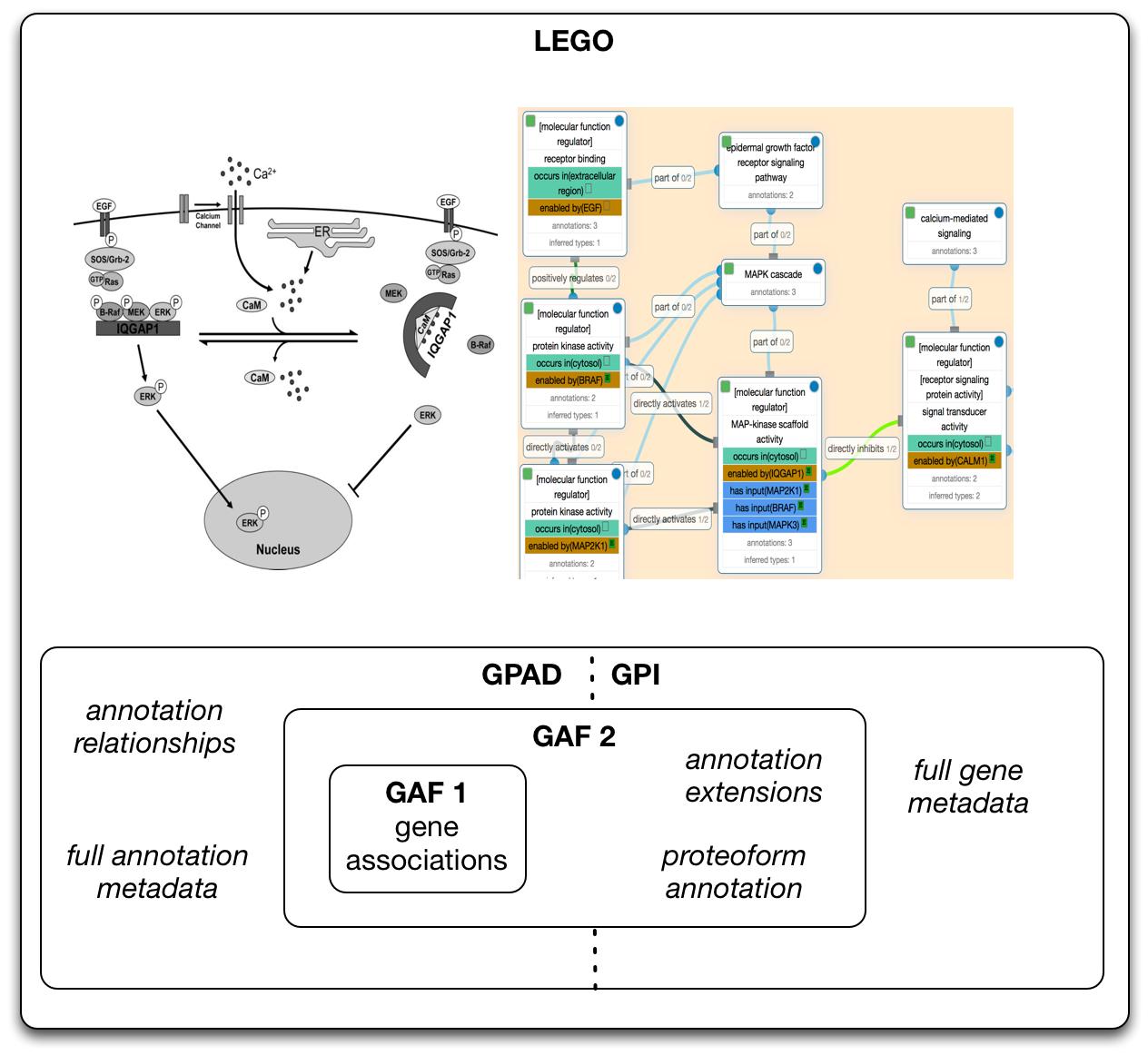 GAF-GPAD-LEGO-figure