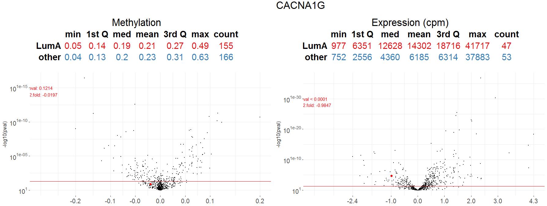 plot_volcanoes
