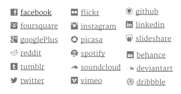 social icons that the Social Sidebar Casper theme supports