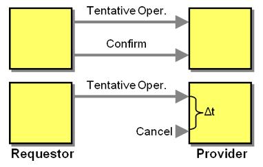 requestor_provider