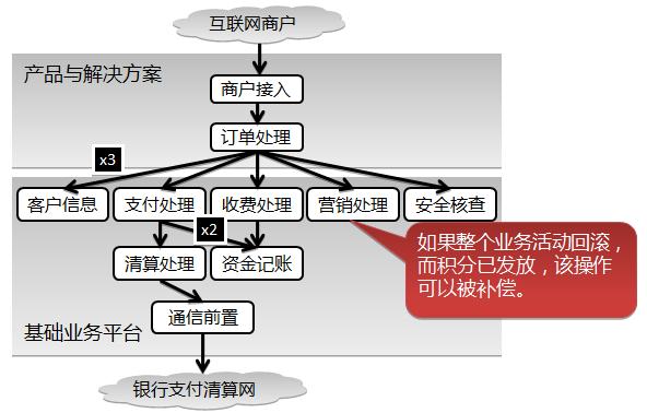 taobao_compensation