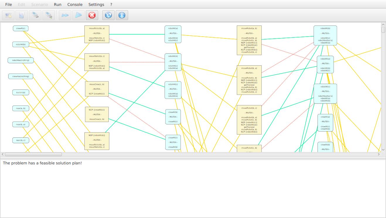 Add/Delete GraphPlan