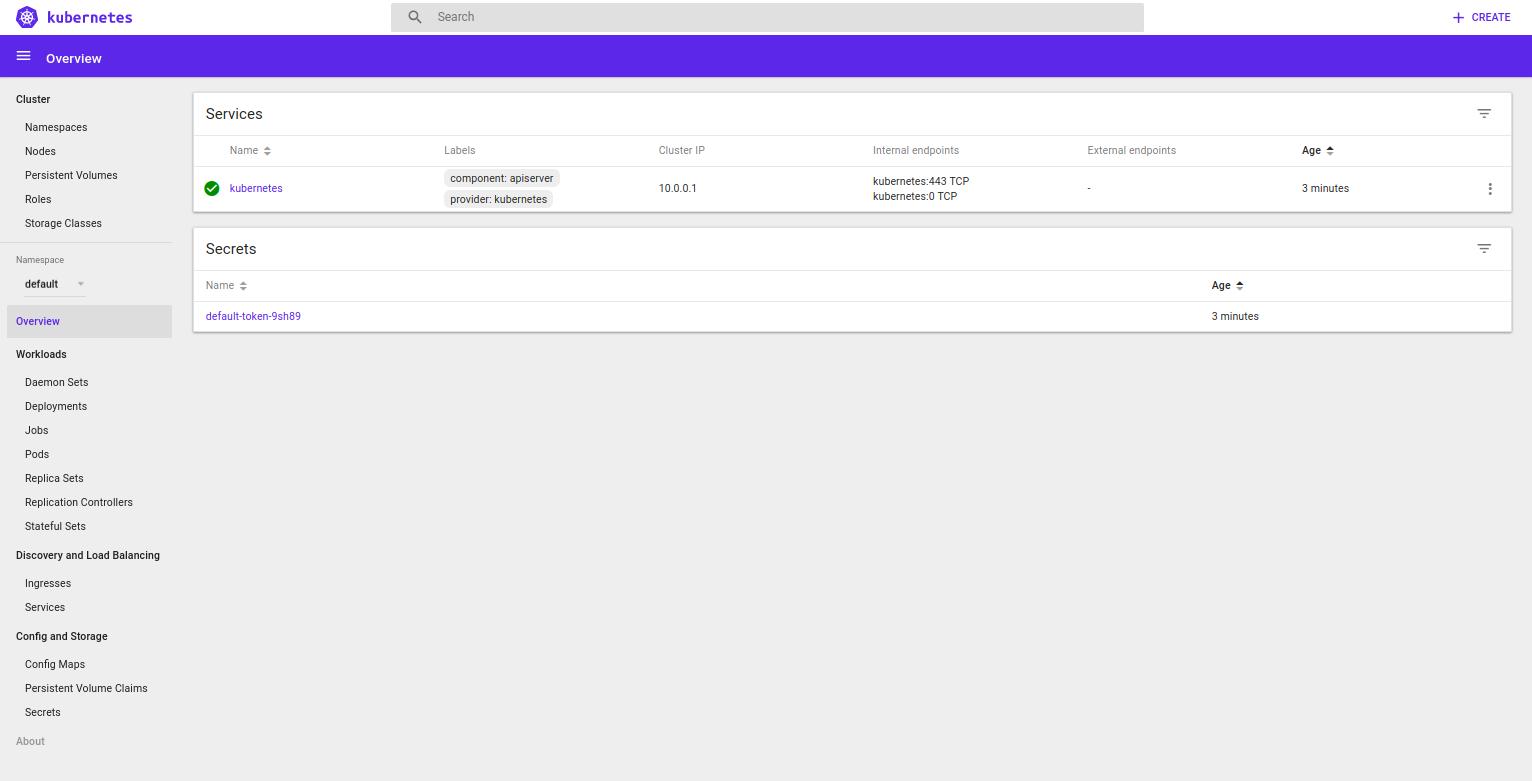 Docker Machine - Kubernetes Minikube · GitHub