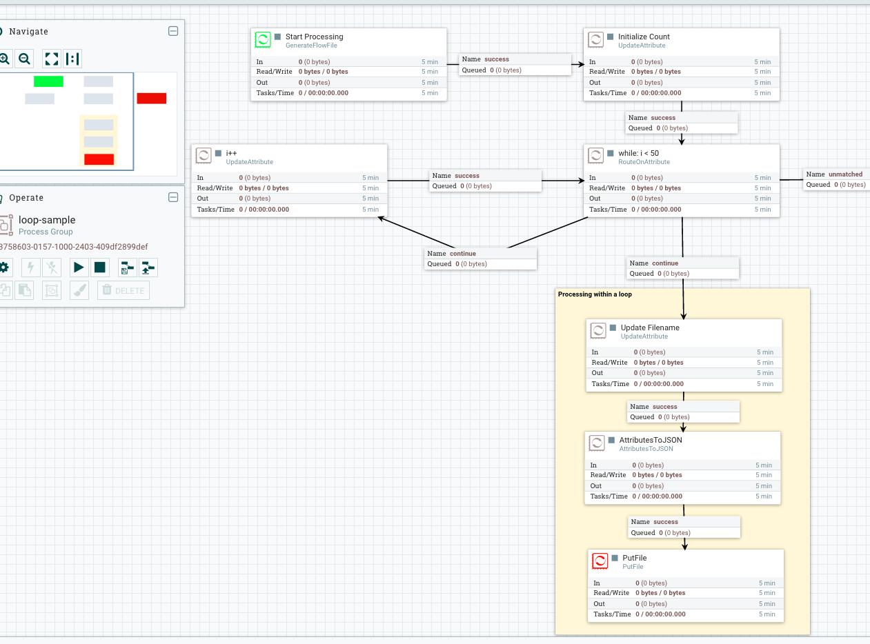 NiFi Loop Flow Example · GitHub
