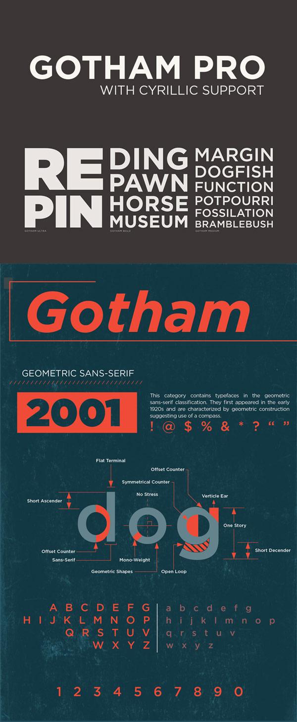 Gotham font · GitHub