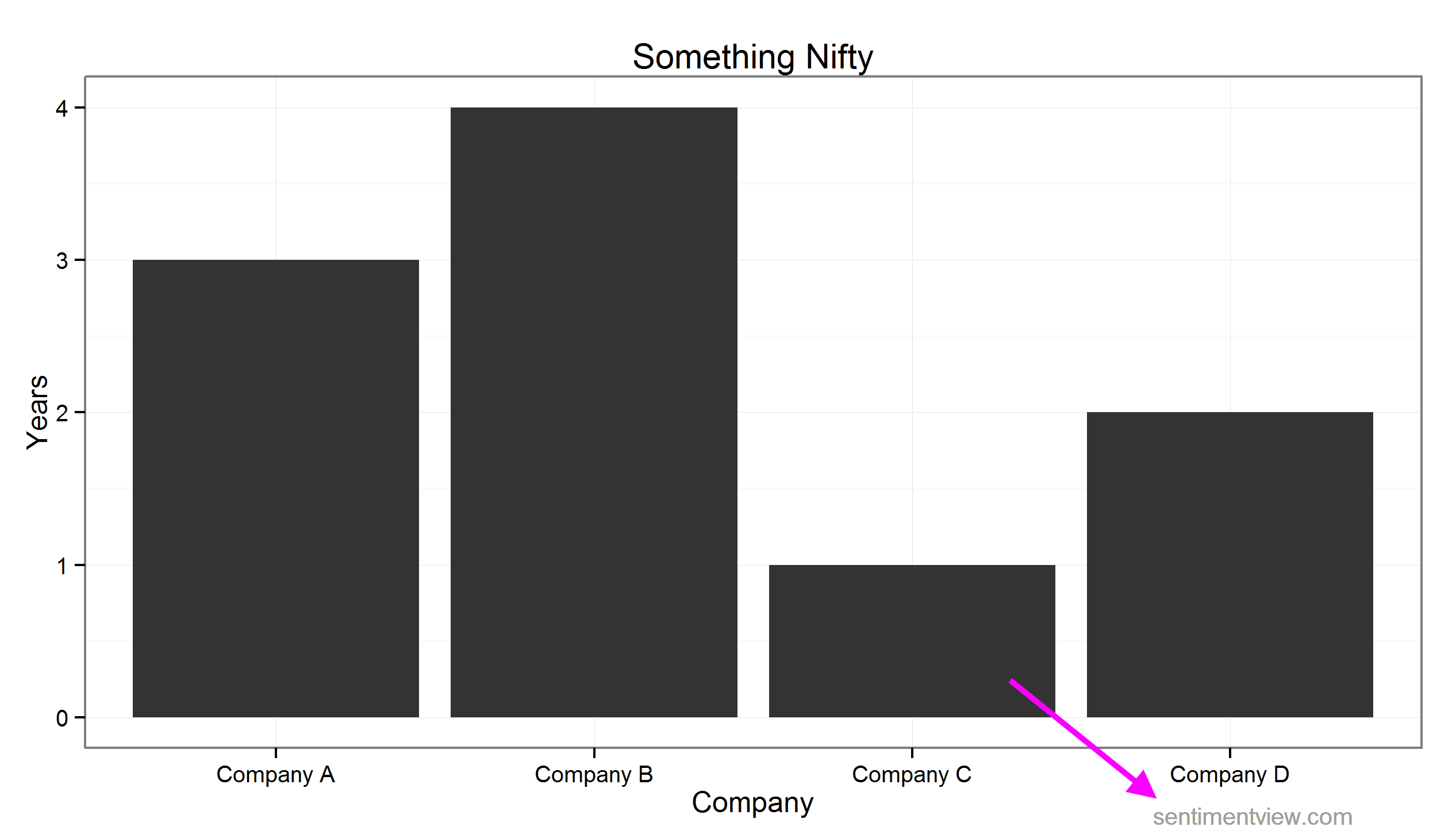 Add text outside the chart area of a ggplot2 graph in R and save the