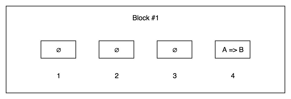 Plasma Cash Block
