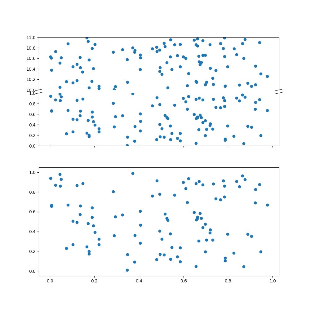 Various Julia plotting examples using PyPlot · GitHub