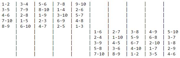 Final schedule (box version)