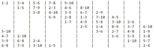 Final schedule (pretty version)