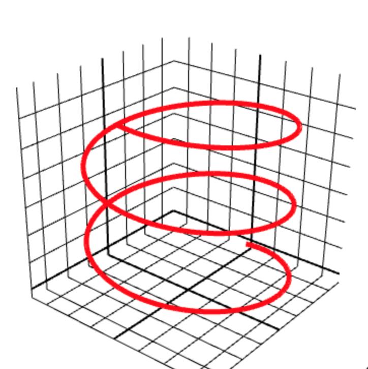 3D line plot