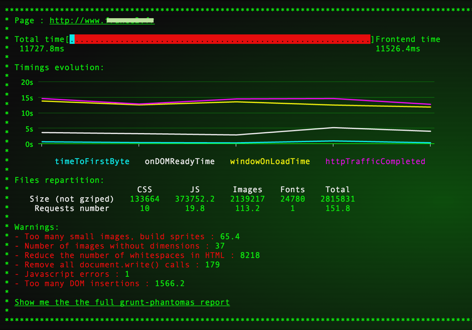grunt-devperf example results