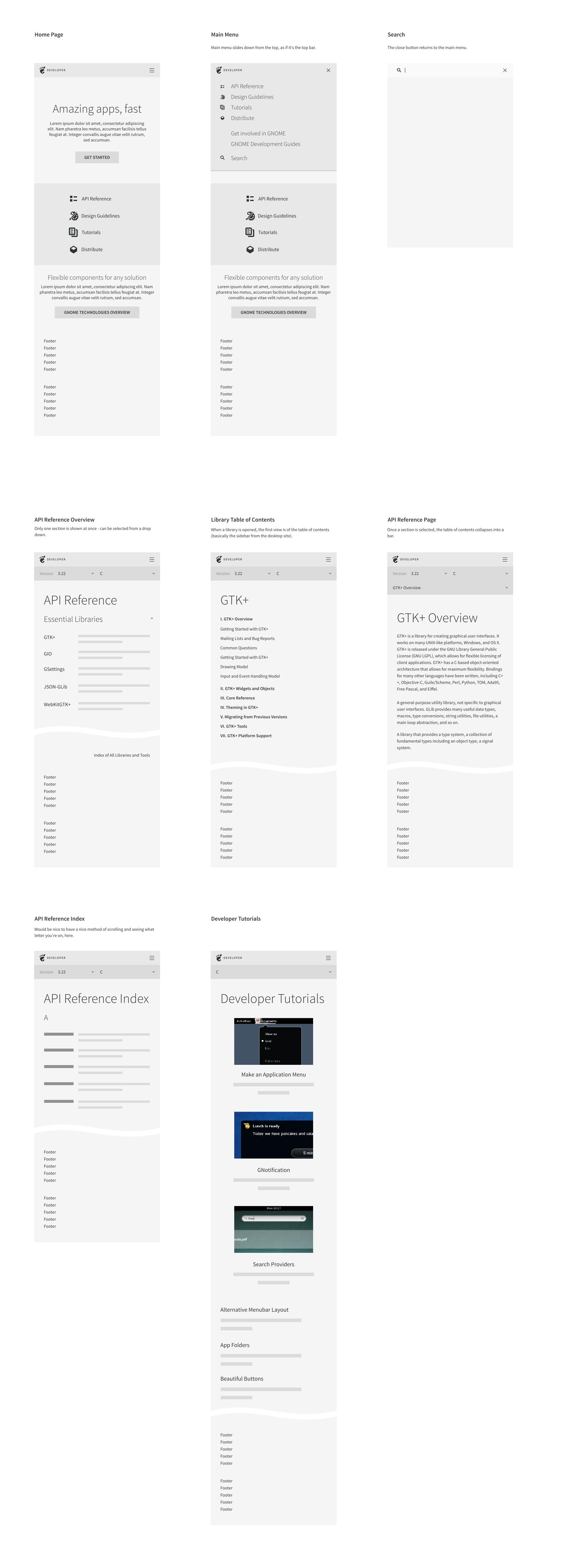 https://raw.githubusercontent.com/gnome-design-team/gnome-mockups/master/gnome-developer/gnome-developer-mobile.png