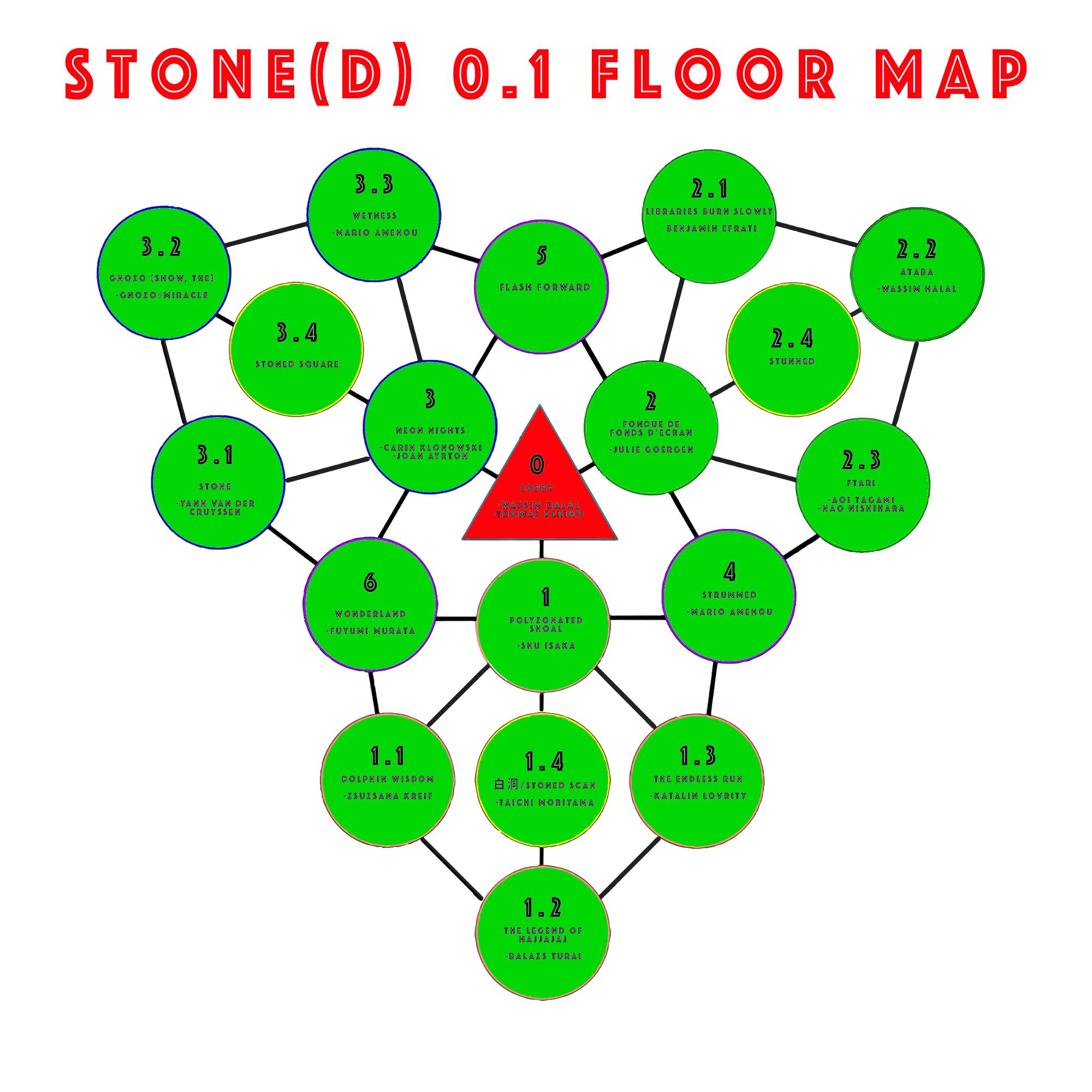 Stoned 0.1