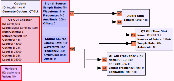 tutorial_two_6.grc