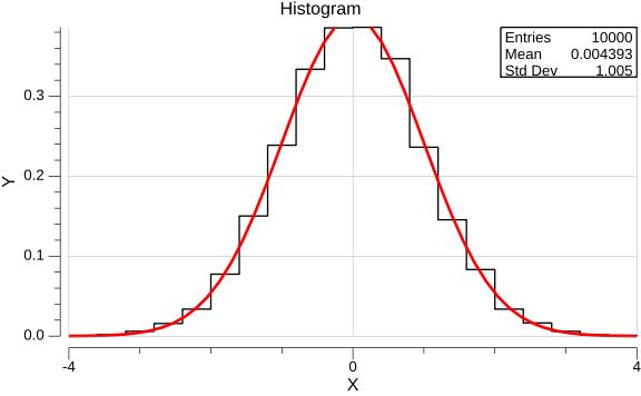 hist-example