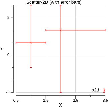 s2d-errbars-example
