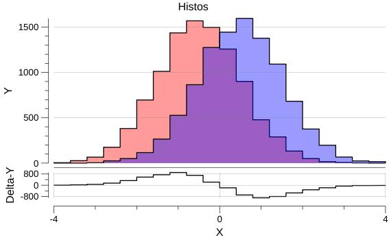 ratio-plot