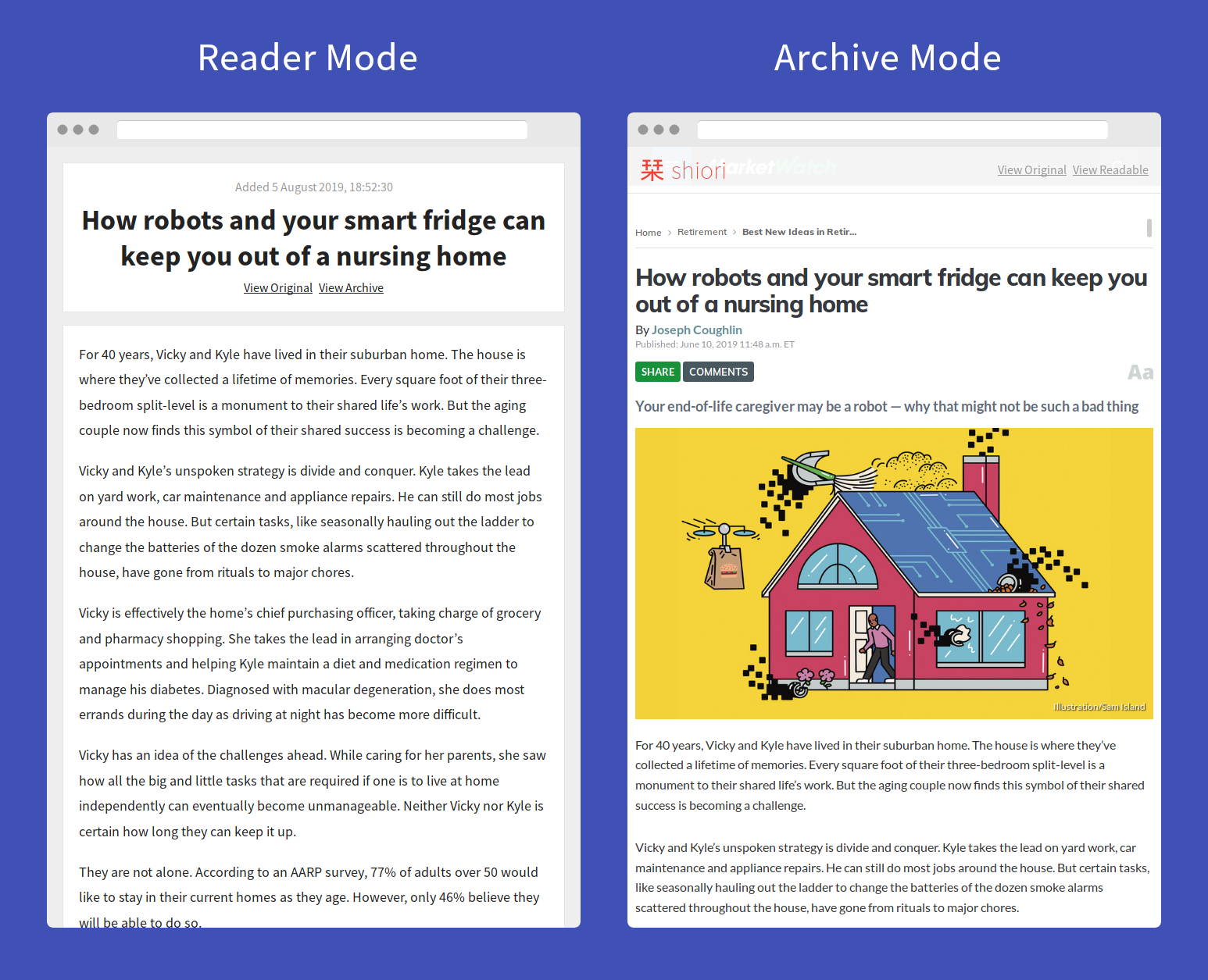 Comparison of reader mode and archive mode