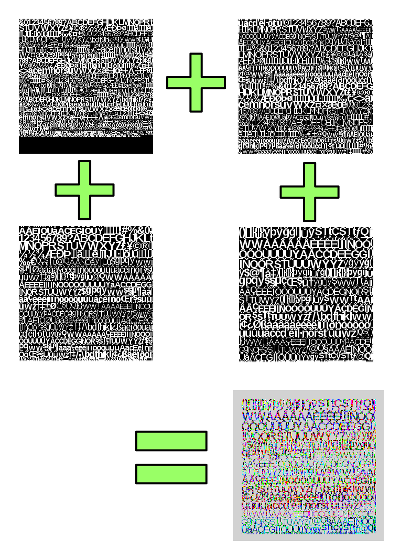 Example bakefont3 generated texture atlases