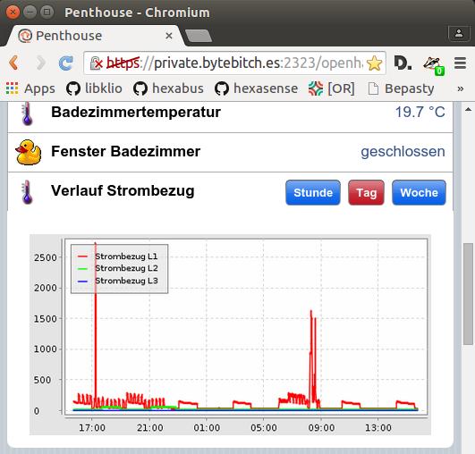 OpenHAB interface screenshot