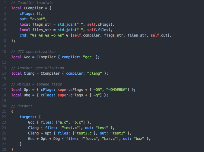 A screenshot of Jsonnet syntax highlighting