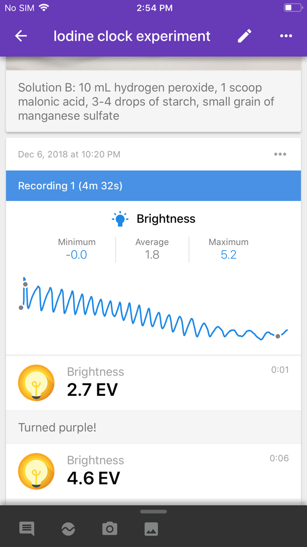iOS screenshot showing `Iodine Clock` recording showing brightness sensor with various values.