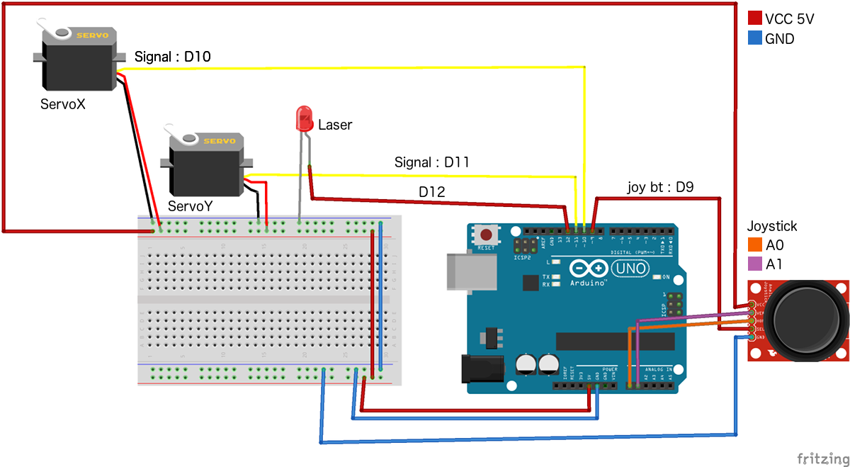 catbot wiring