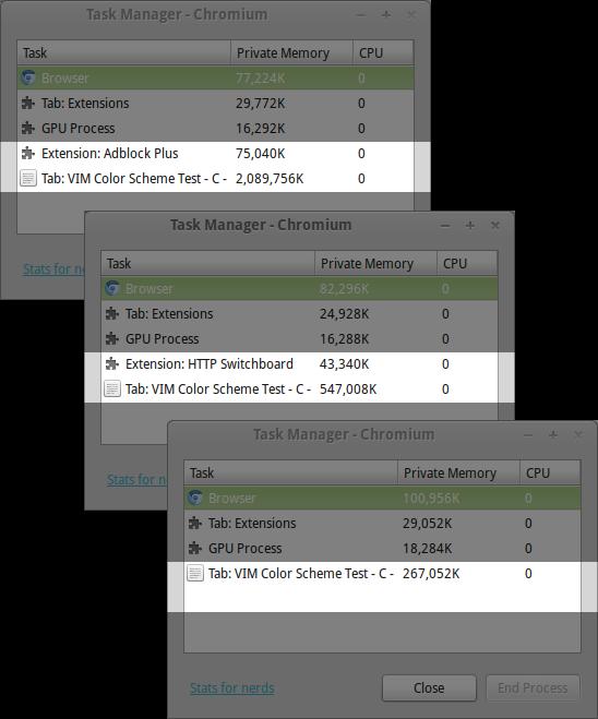 Memory: ABP vs HTTPSB