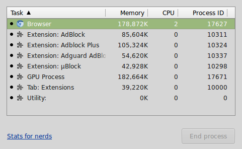 Own memory usage: benchmarks over time · dhowe/AdNauseam