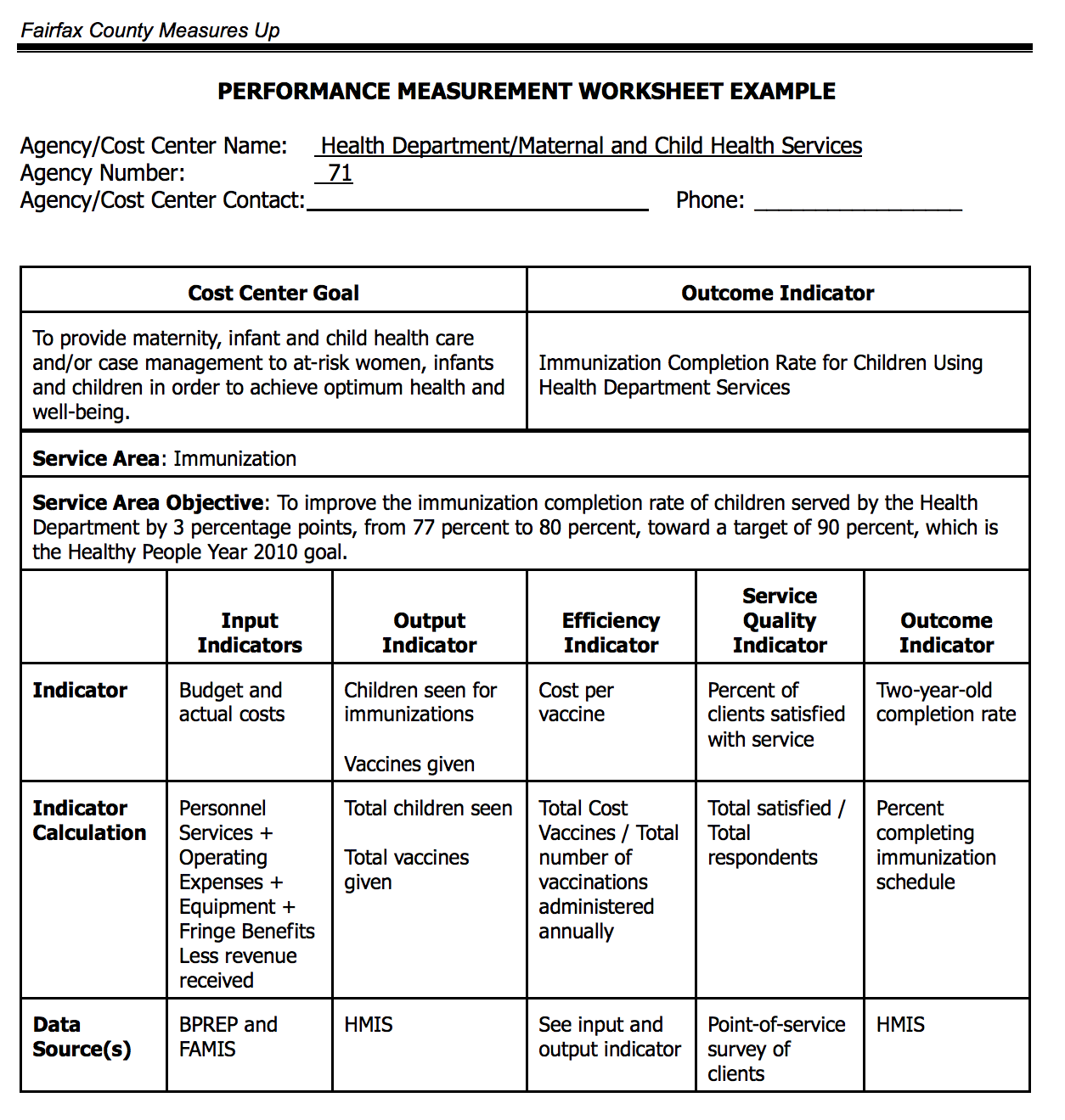 performance-management-getting-started/Building_Measures.md at ...