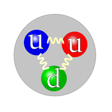 Quarks.DomainModel icon