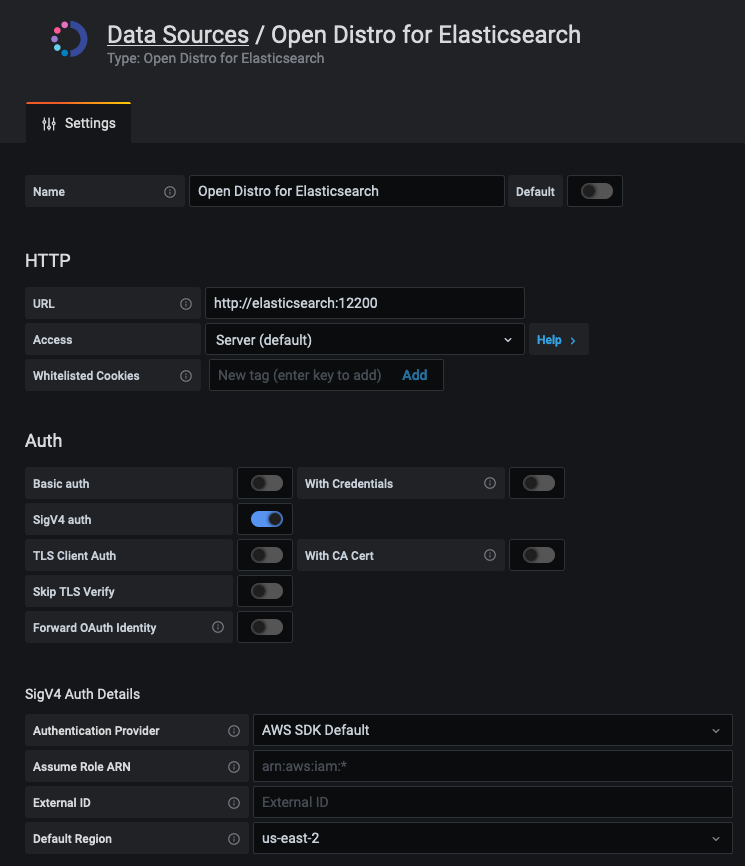 SigV4 configuration for AWS Elasticsearch Service