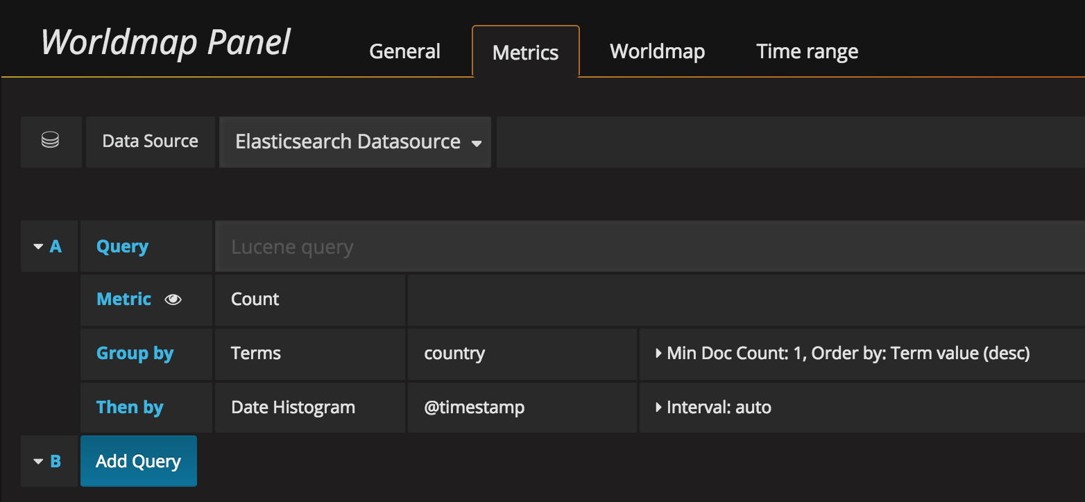 Elasticsearch Query for Countries