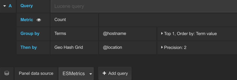 Elasticsearch Query for Worldmap