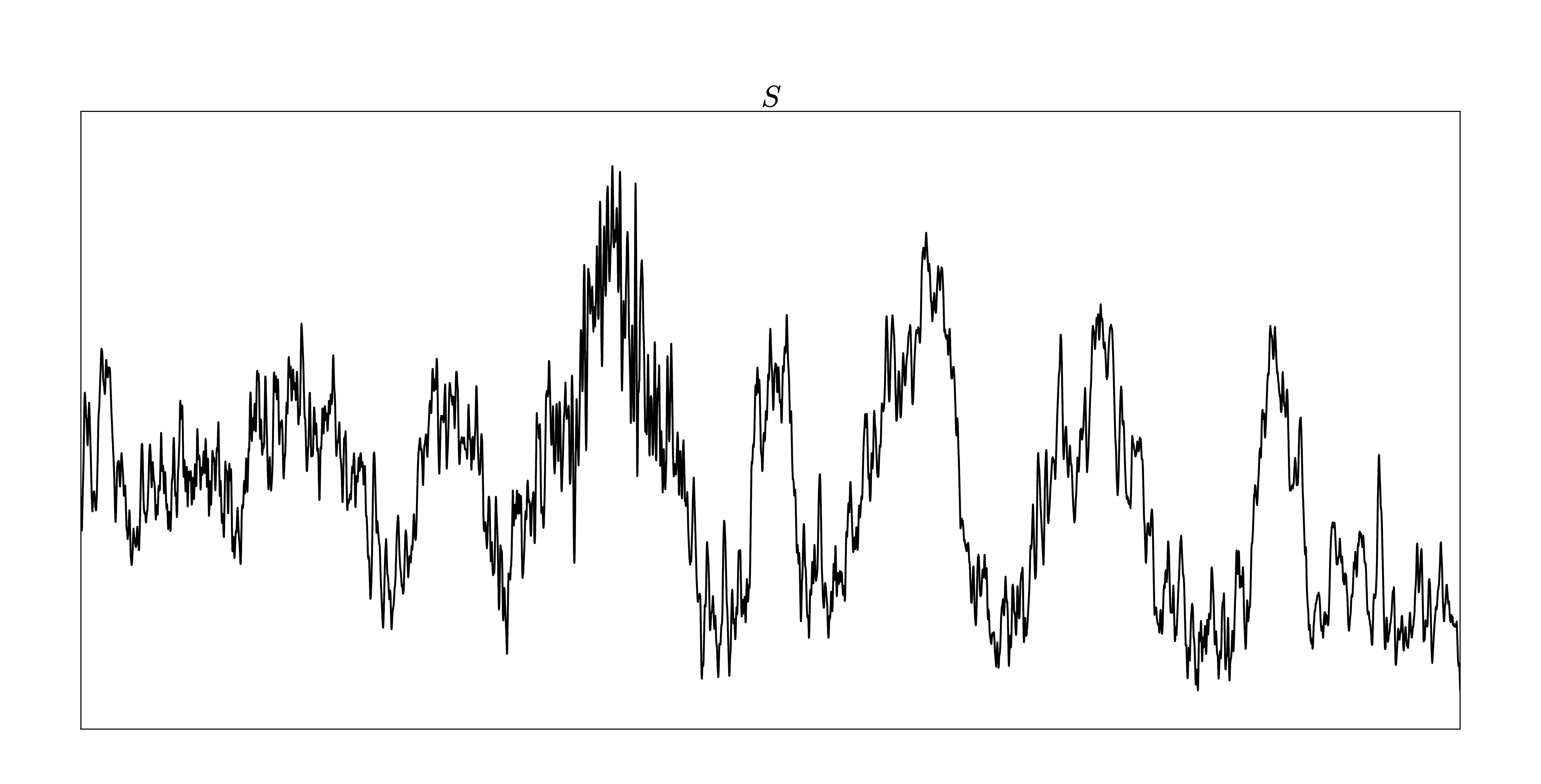 metal data set