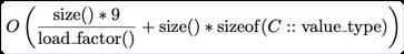 node_mem_usage