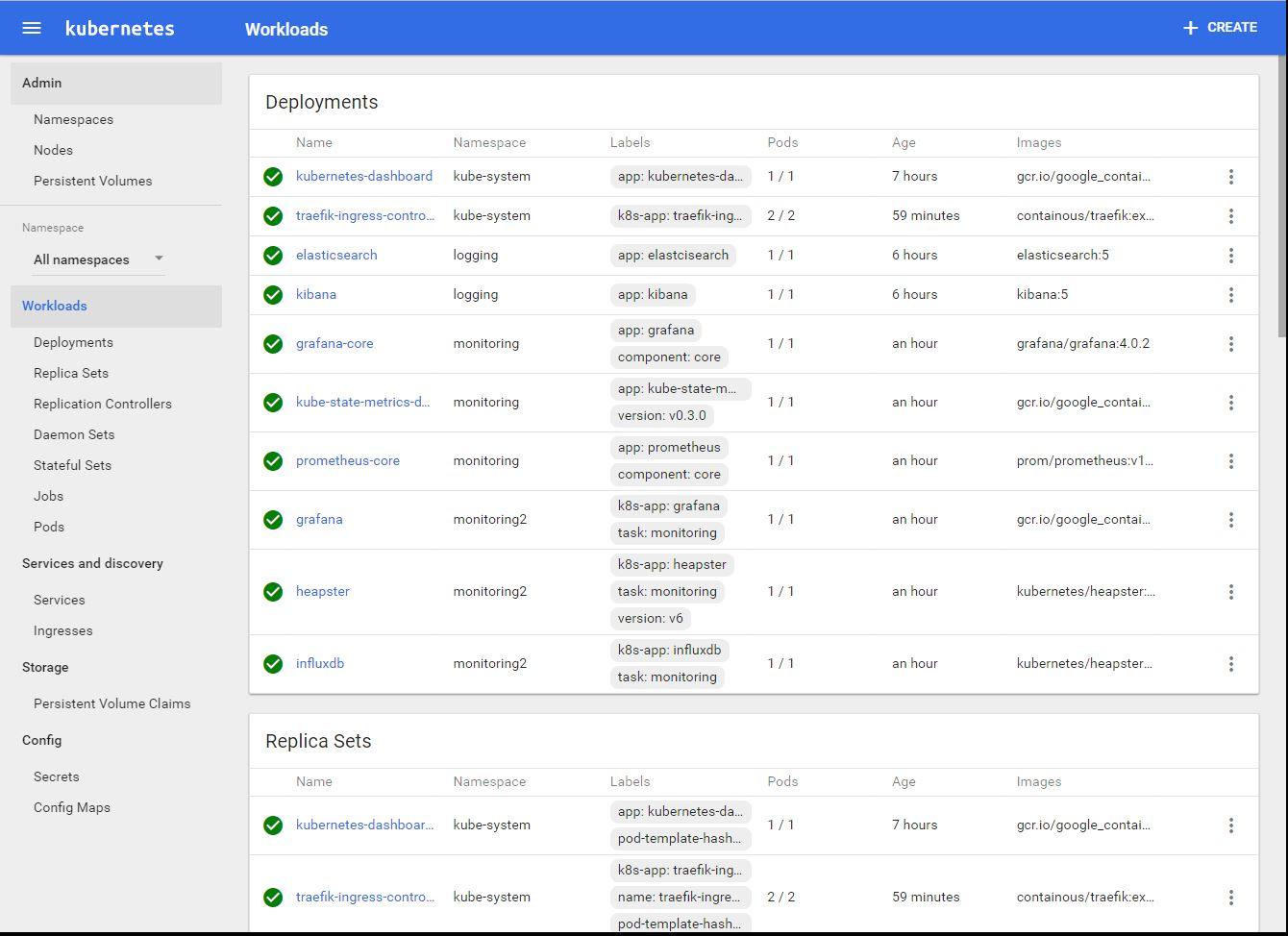 kubernetes-dashboard.jpg
