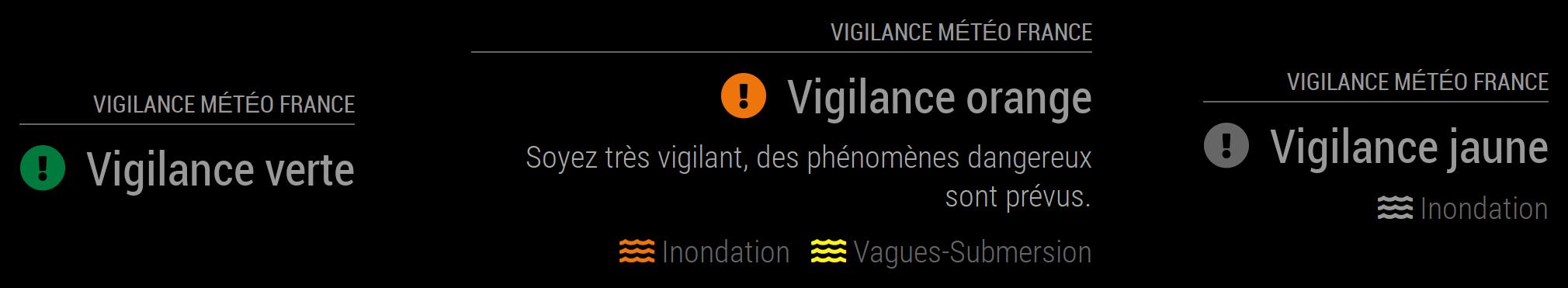 MMM-VigilanceMeteoFrance ScreenShots