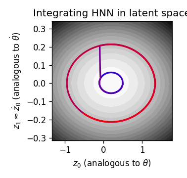integrate-latent-hnn.png