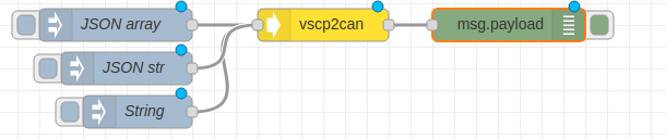 flow-vscp2can