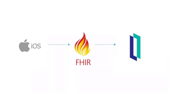 Swift-FHIR-Iris
